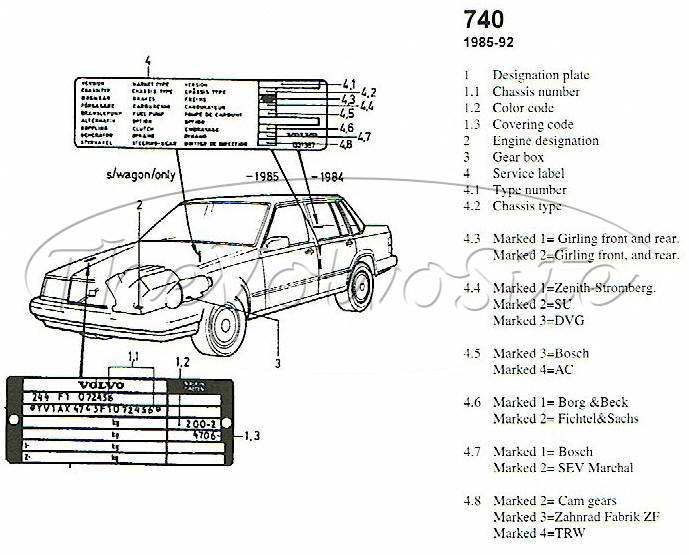 1987 volvo 240 dl fuse box   26 wiring diagram images